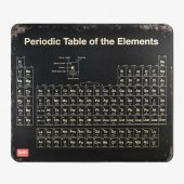 Mousepad - Elements